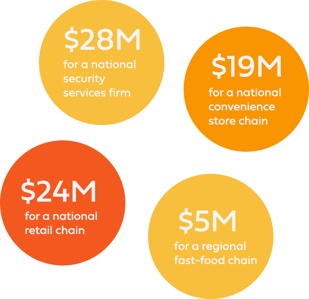 Illustration of four circles in red, orange, and yellow with text stating $28M for a national security services firm, $19M for a national convenience store chain, $24M for a national retail chain, and $5M for a regional fast-food chain